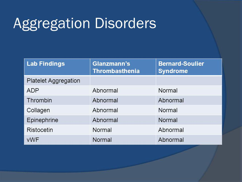 Aggregation Disorders