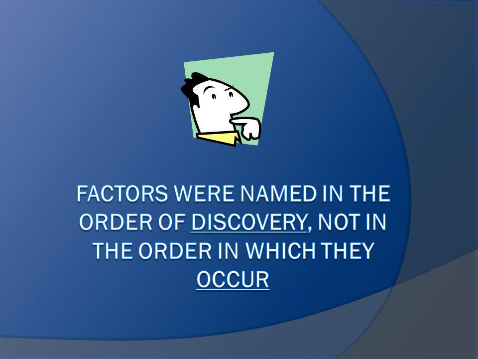 Factors were named in the order of discovery, NOT in the order in which they occur