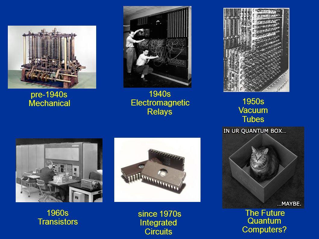 pre-1940s Mechanical. 1940s. Electromagnetic. Relays. 1950s. Vacuum. Tubes. 1960s. Transistors.