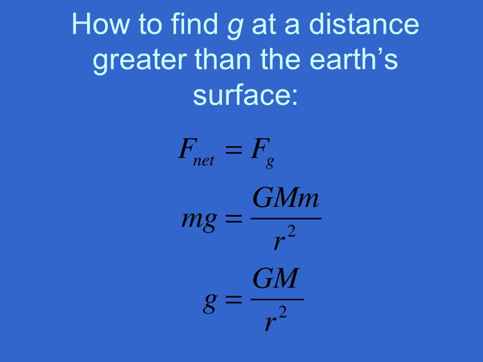 How to find g at a distance greater than the earth's surface: