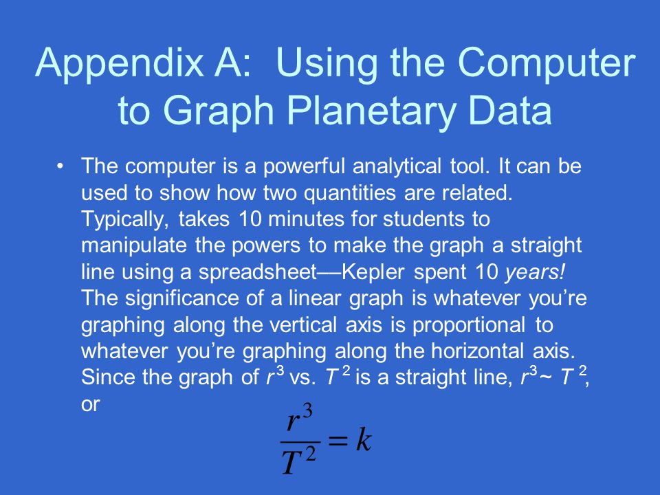 Appendix A: Using the Computer to Graph Planetary Data