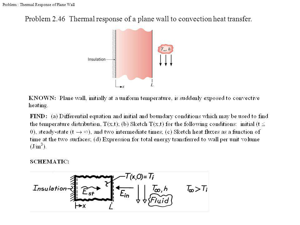 Problem : Thermal Response of Plane Wall