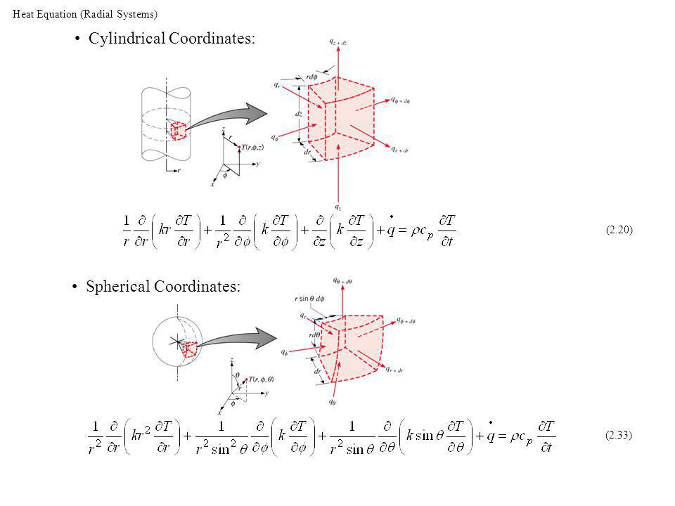 Heat Equation (Radial Systems)