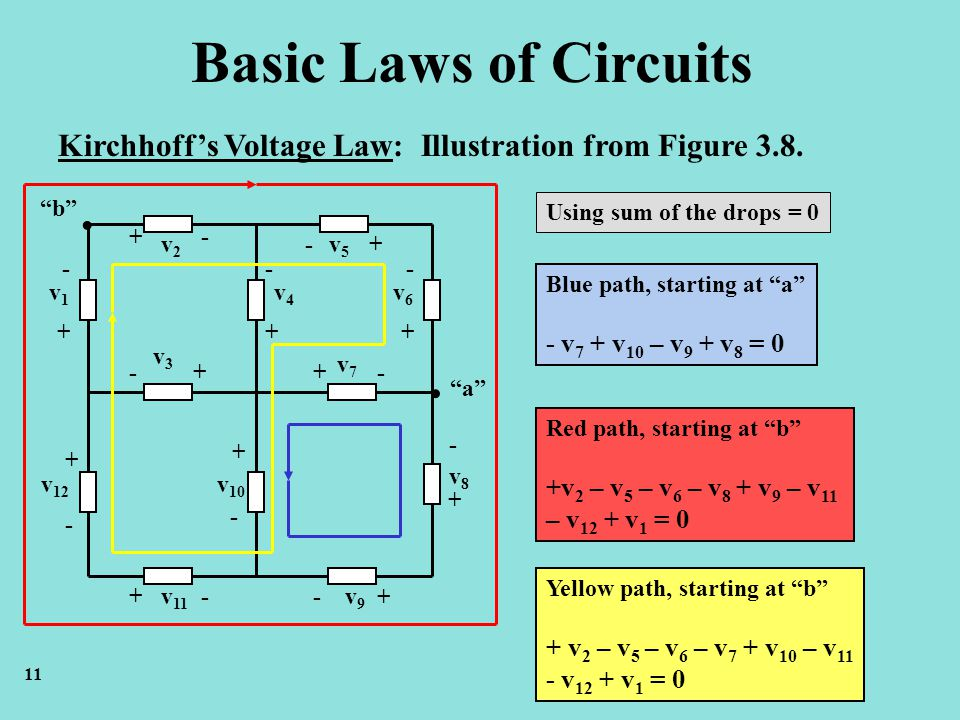 Basic Laws of Circuits Kirchhoff's Voltage Law: Illustration from Figure 3.8. b Using sum of the drops = 0.