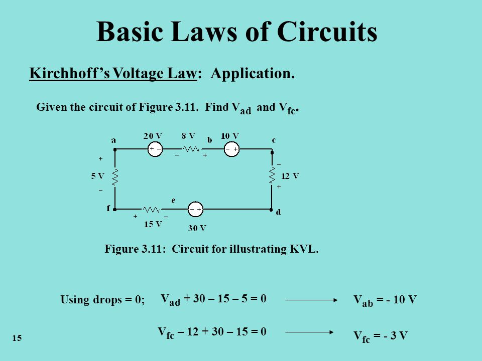 Basic Laws of Circuits Kirchhoff's Voltage Law: Application.
