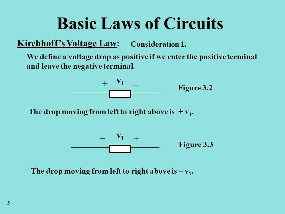 Basic Laws of Circuits Kirchhoff's Voltage Law: v1 _ + _ v1 +