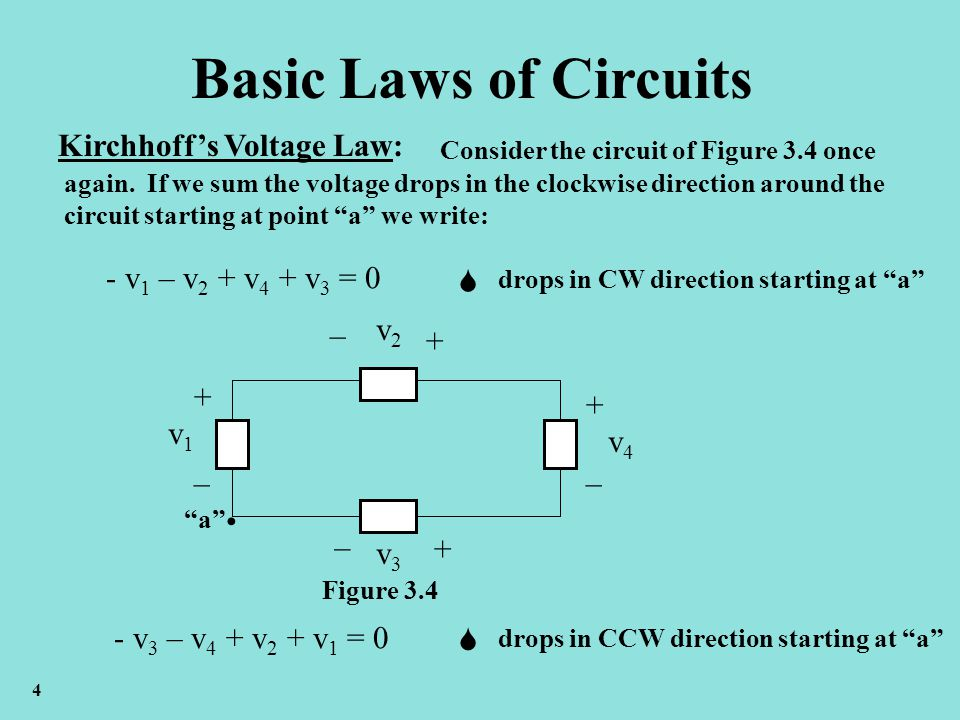 Basic Laws of Circuits Kirchhoff's Voltage Law: