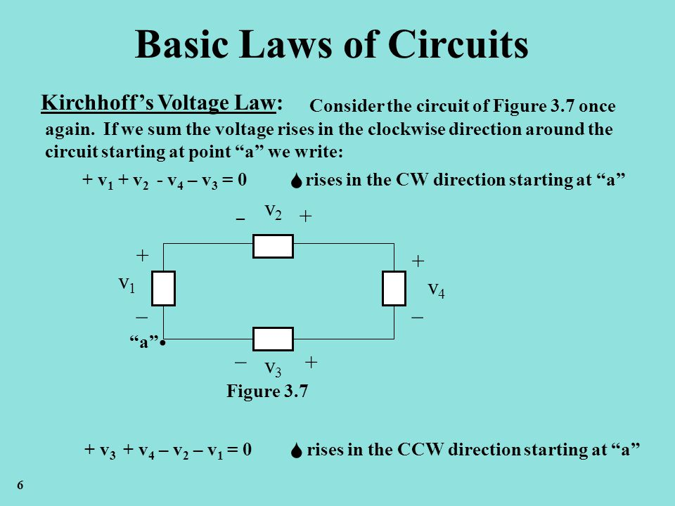 Basic Laws of Circuits Kirchhoff's Voltage Law:  v2 + + + v1 v4 _ _ •