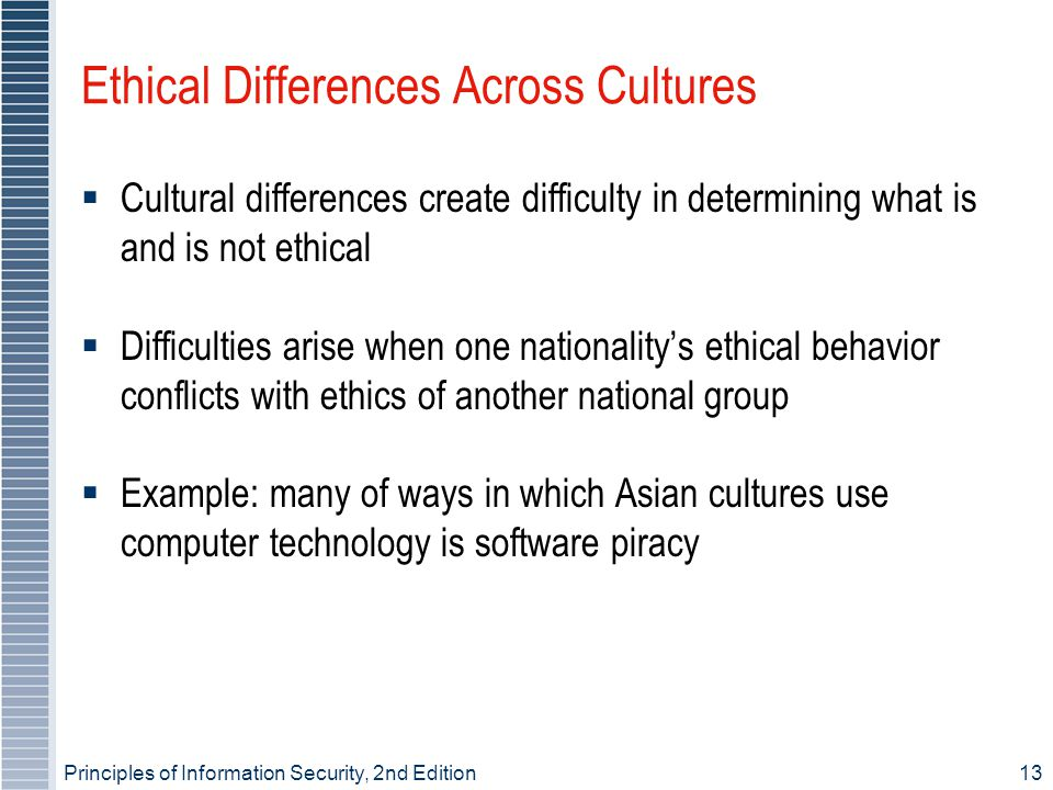 Ethical Differences Across Cultures