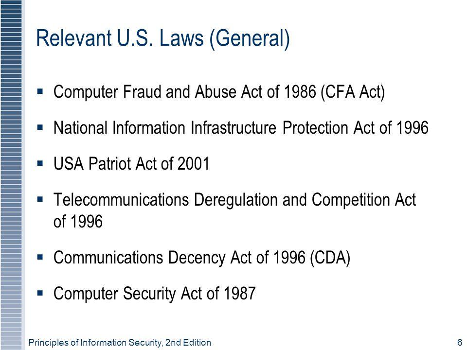 Relevant U.S. Laws (General)