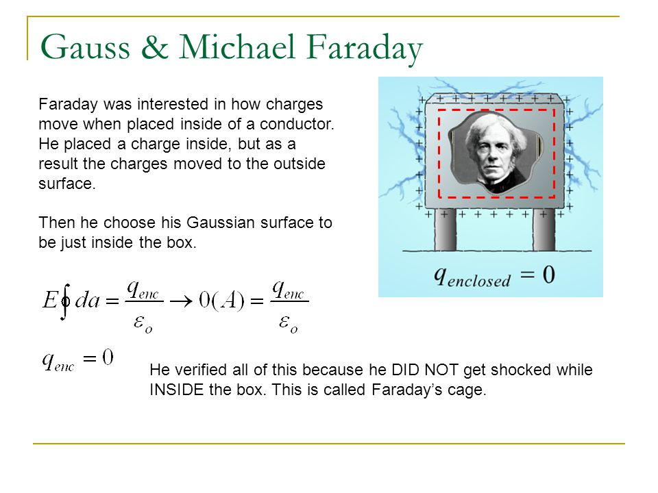 Gauss & Michael Faraday