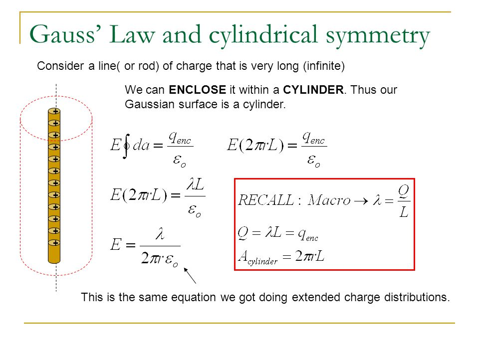 Gauss' Law and cylindrical symmetry