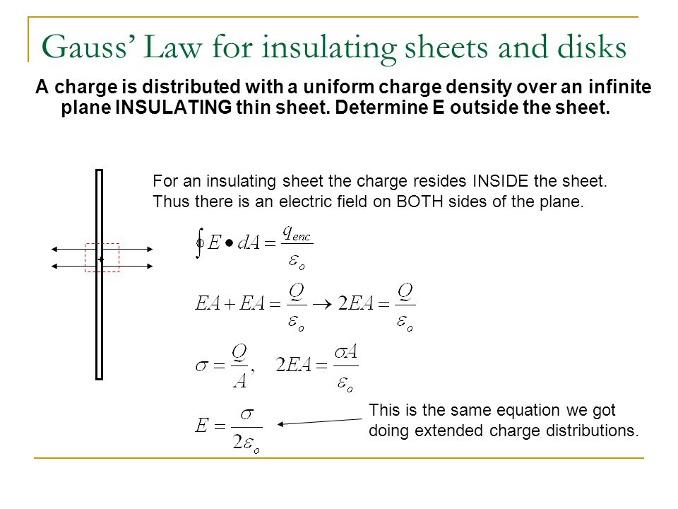 Gauss' Law for insulating sheets and disks