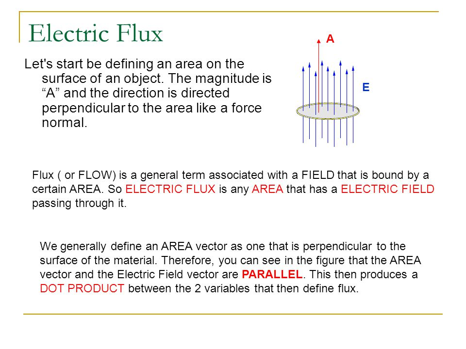 Electric Flux A.