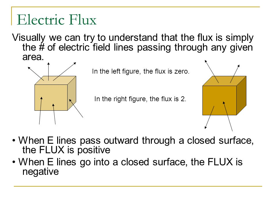 Electric Flux Visually we can try to understand that the flux is simply the # of electric field lines passing through any given area.