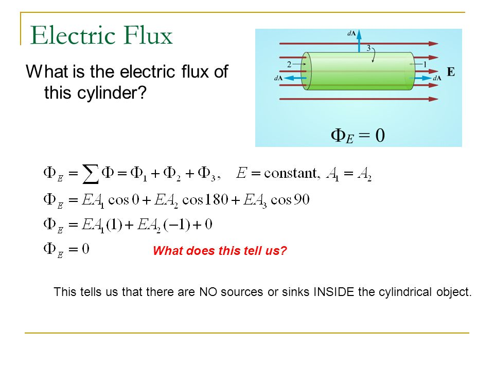 Electric Flux What is the electric flux of this cylinder