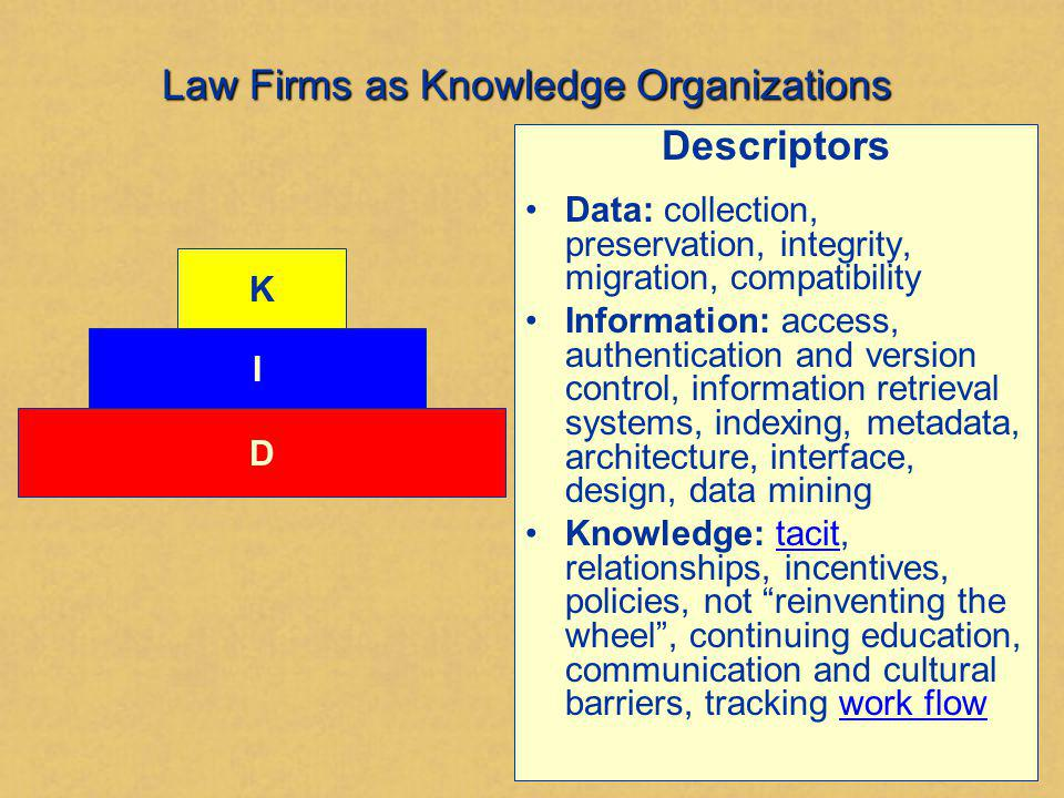 Law Firms as Knowledge Organizations