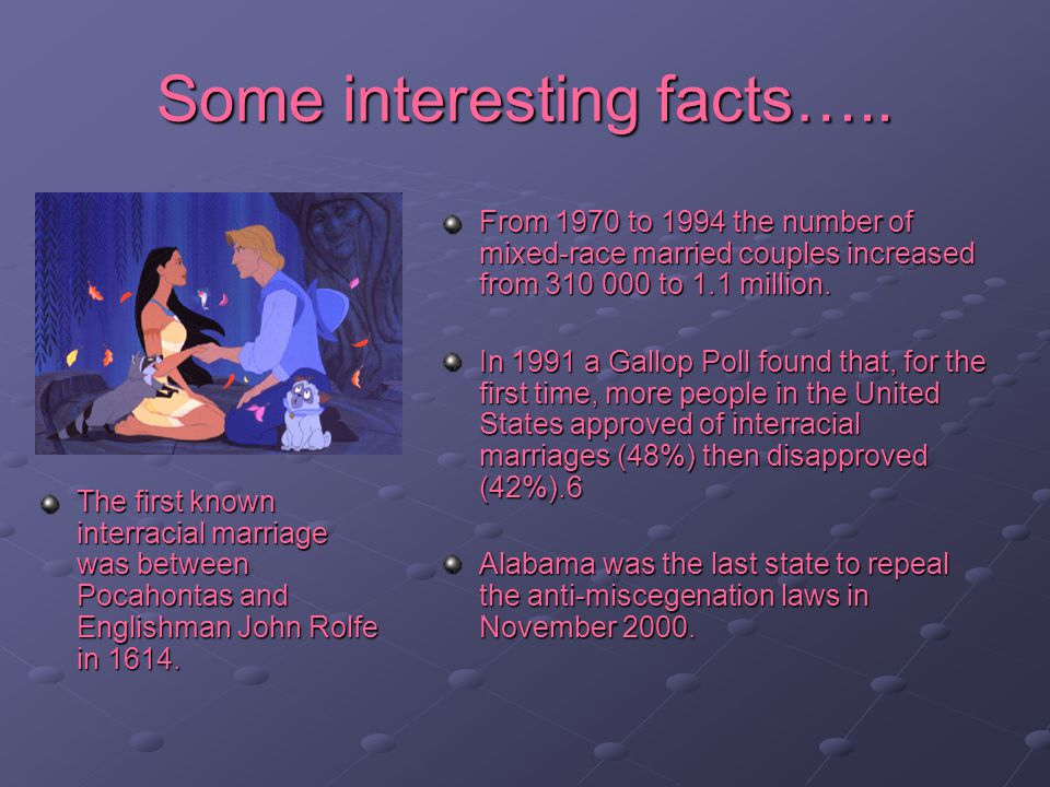 Some interesting facts…..