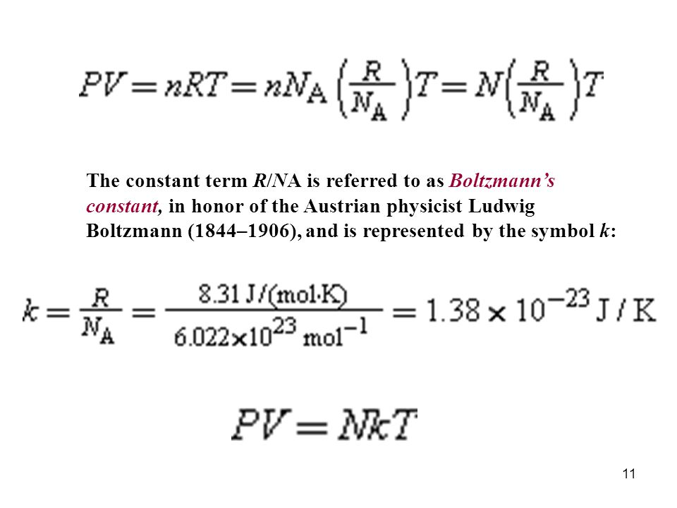 The constant term R/NA is referred to as Boltzmann's constant, in honor of the Austrian physicist Ludwig Boltzmann (1844–1906), and is represented by the symbol k: