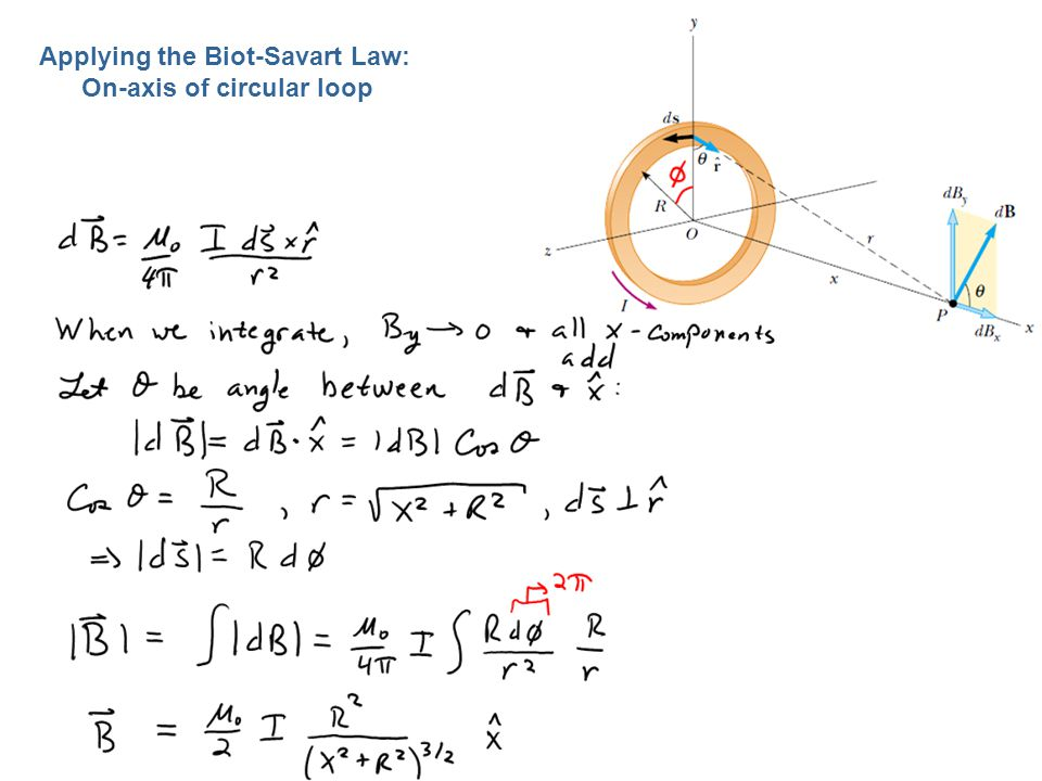 Applying the Biot-Savart Law: On-axis of circular loop