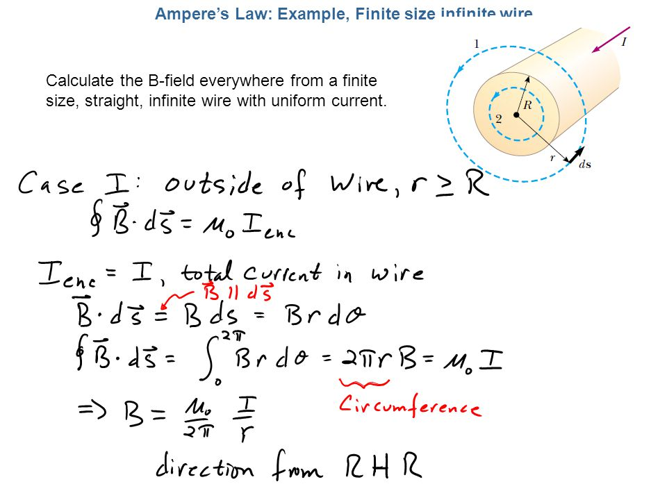 Ampere's Law: Example, Finite size infinite wire