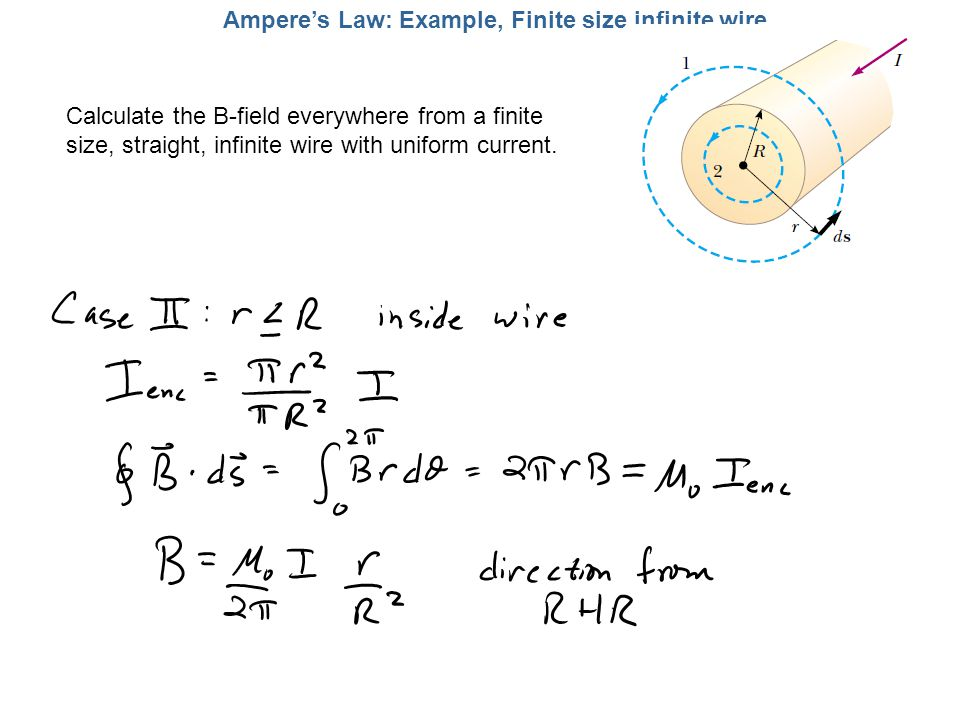 Ampere's Law: Example, Finite size infinite wire