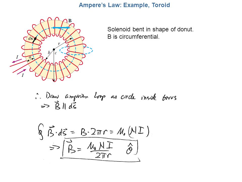 Ampere's Law: Example, Toroid