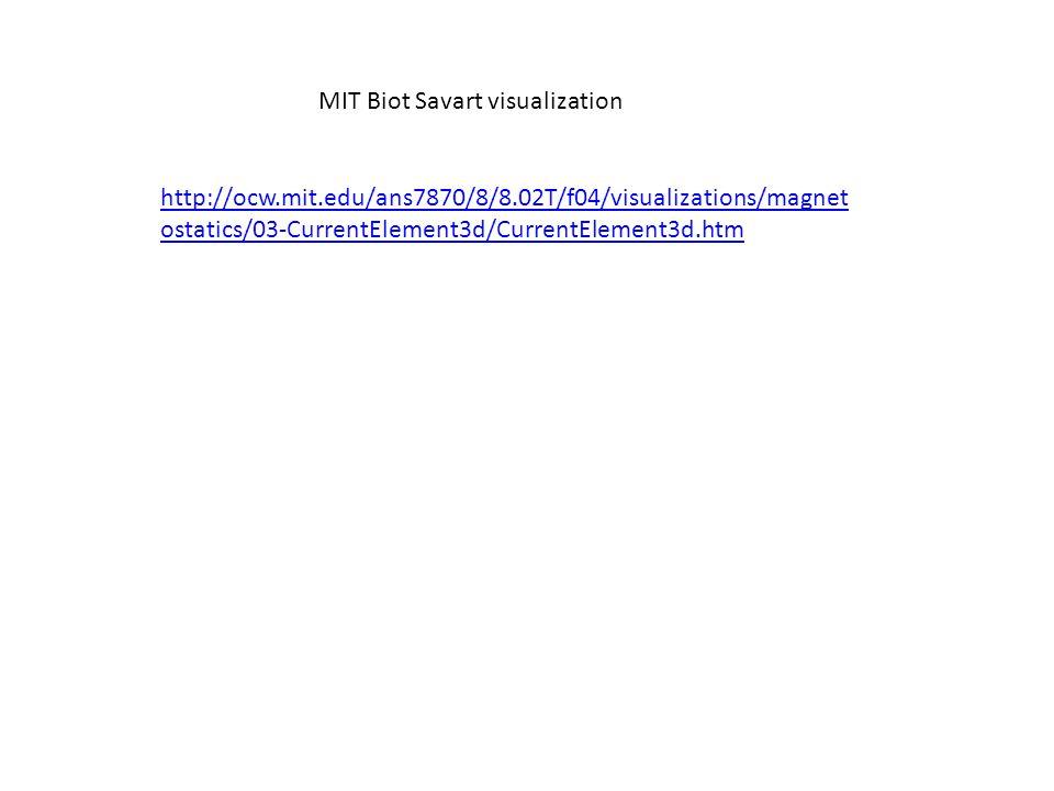 MIT Biot Savart visualization
