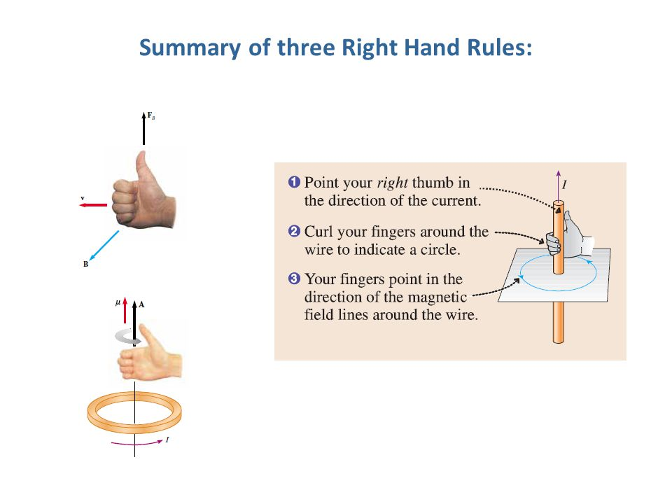 Summary of three Right Hand Rules: