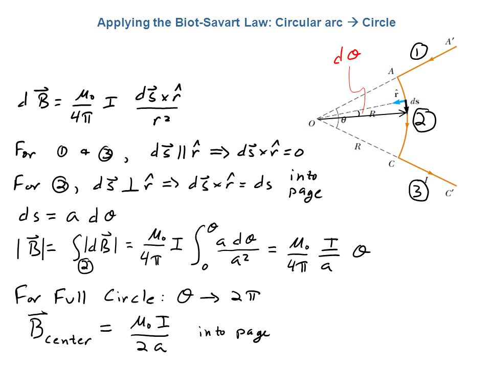Applying the Biot-Savart Law: Circular arc  Circle