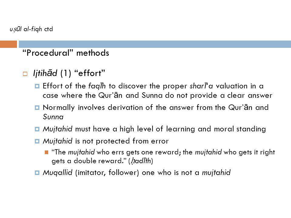 Procedural methods Ijtihād (1) effort