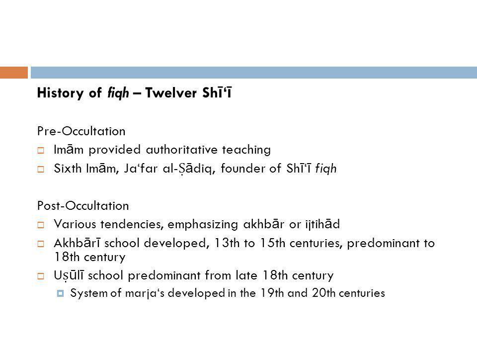 History of fiqh – Twelver Shī'ī
