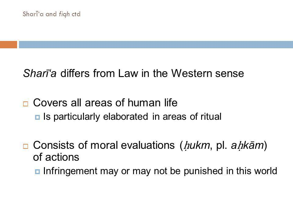 Sharī'a differs from Law in the Western sense