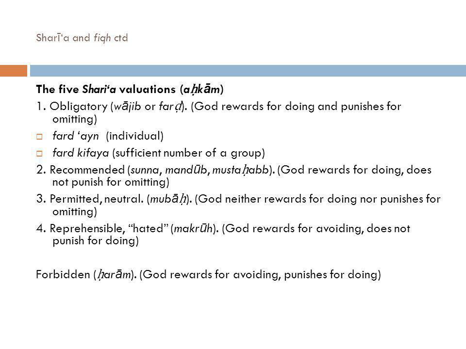 The five Shari'a valuations (aḥkām)