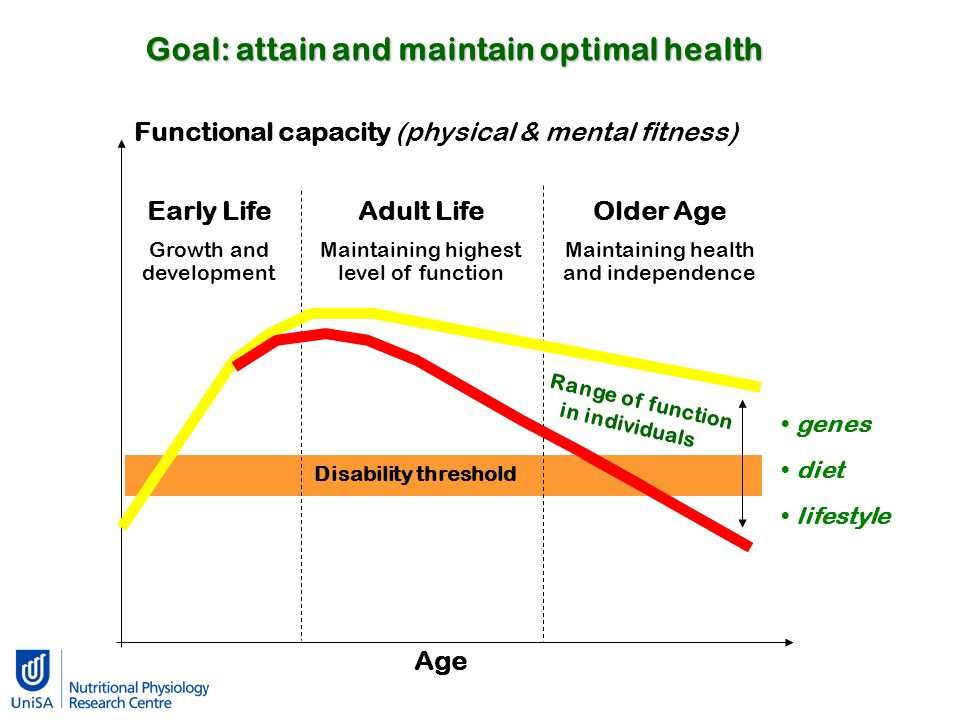 Goal: attain and maintain optimal health