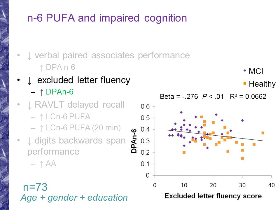 n-6 PUFA and impaired cognition