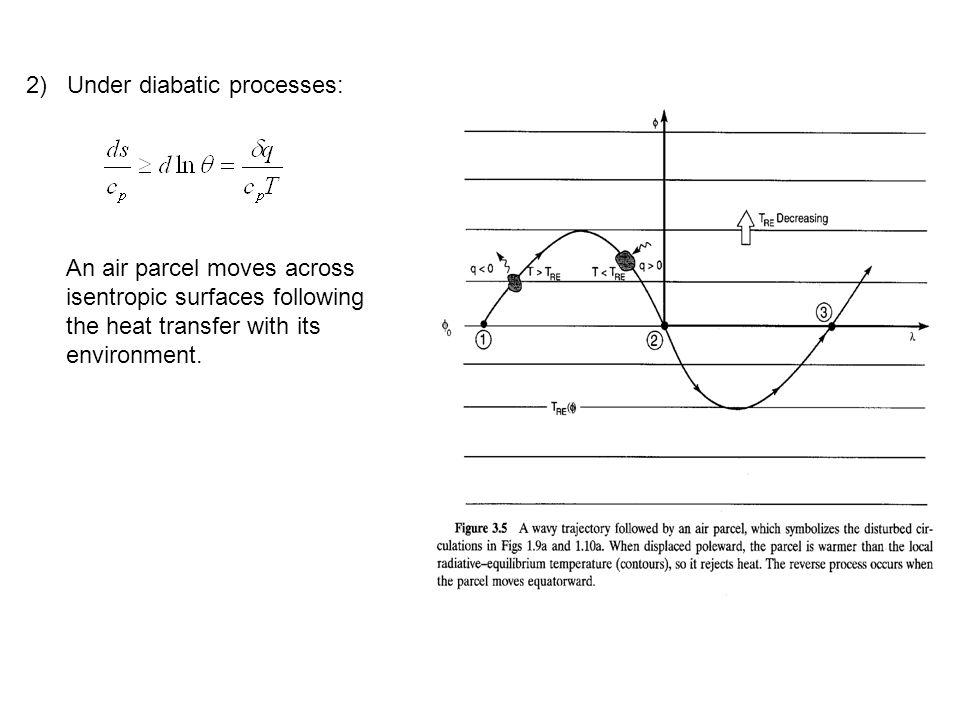2) Under diabatic processes: