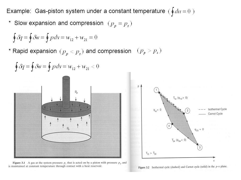 Example: Gas-piston system under a constant temperature