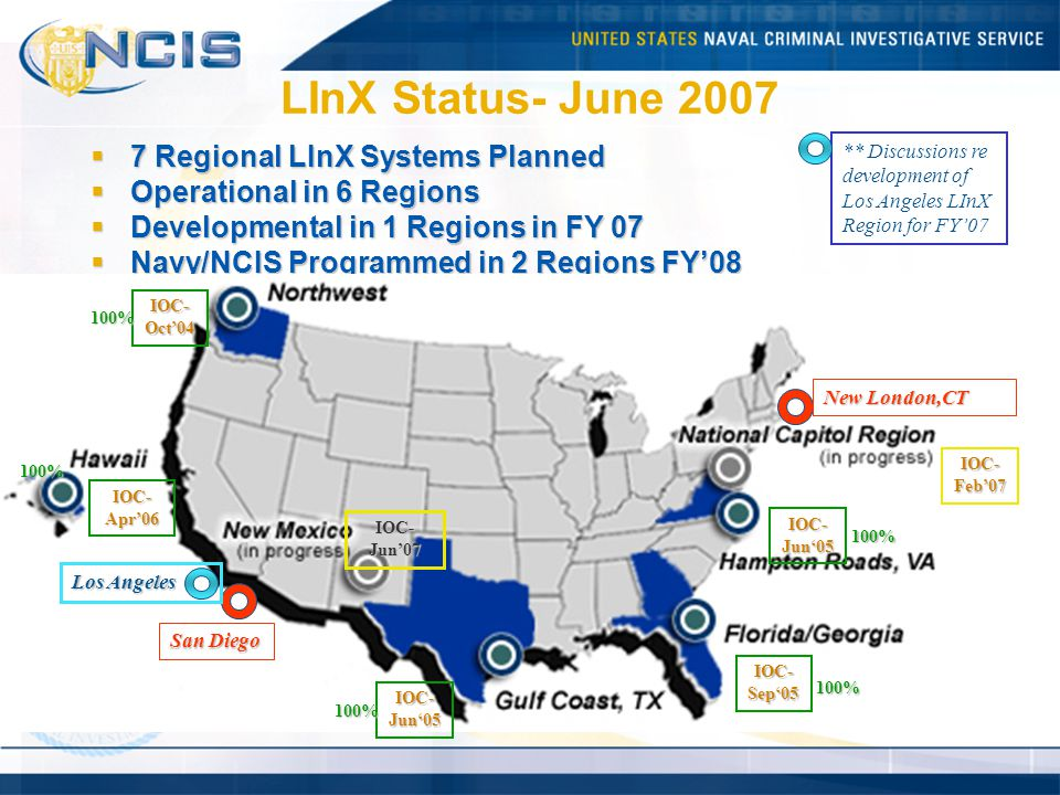 LInX Status- June 2007 7 Regional LInX Systems Planned