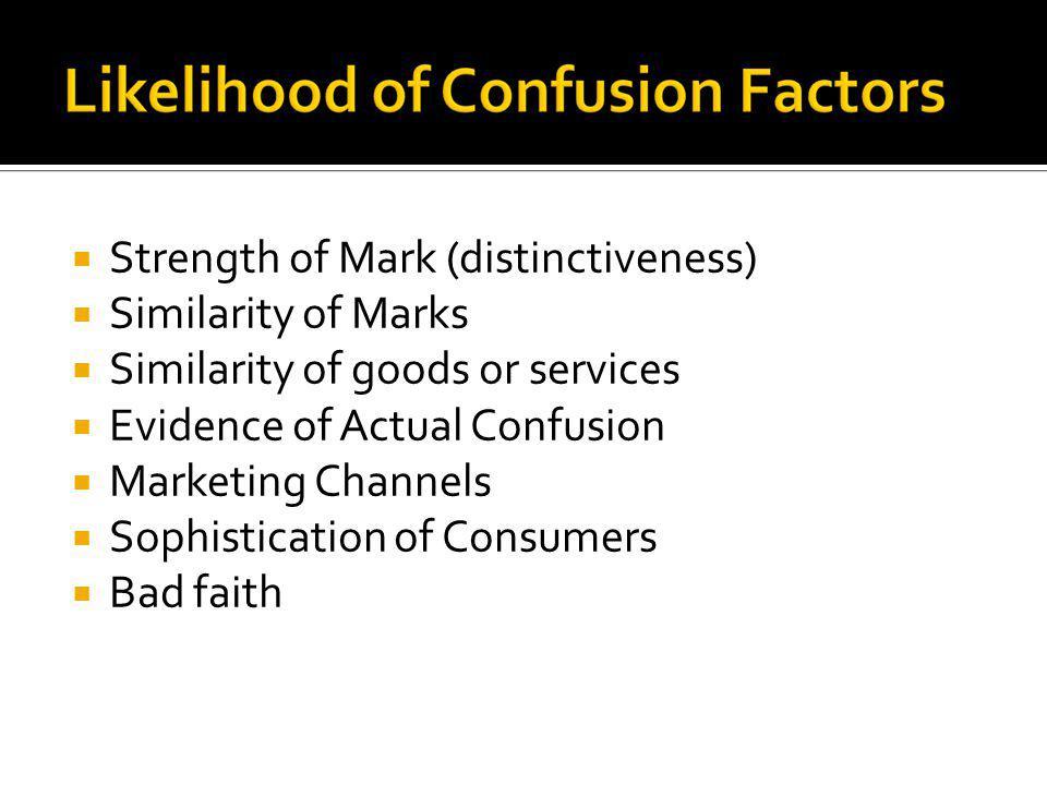 Strength of Mark (distinctiveness)