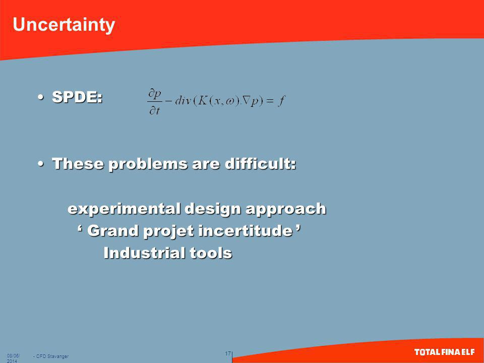 Uncertainty SPDE: These problems are difficult: