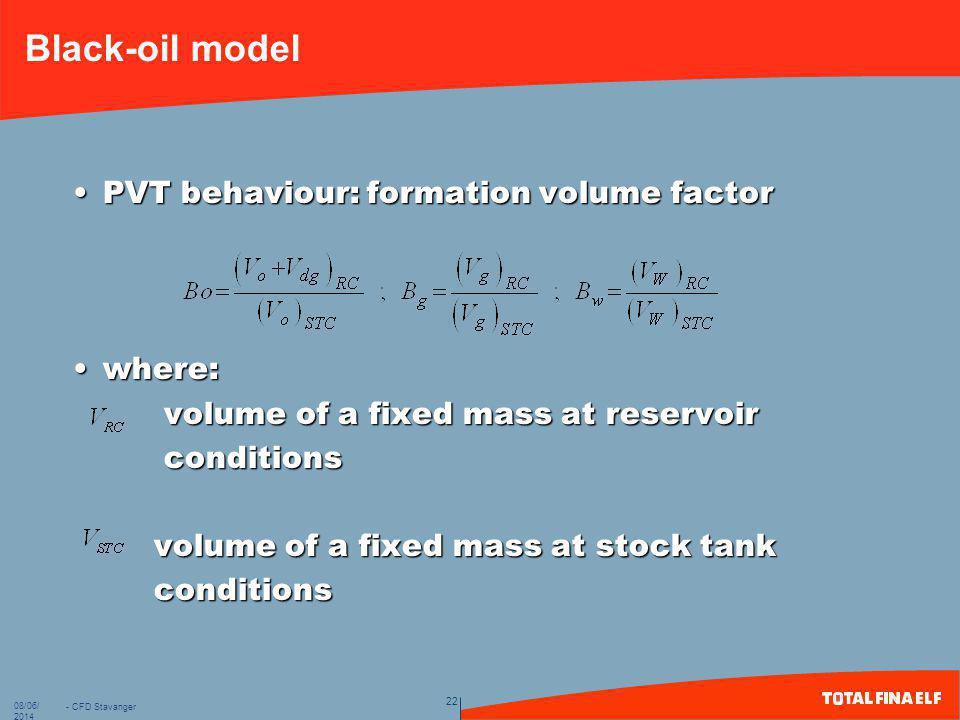 Black-oil model PVT behaviour: formation volume factor where: