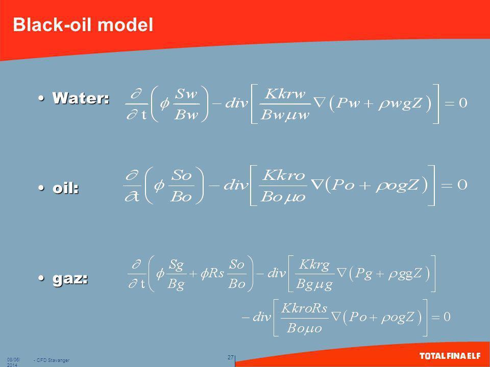 Black-oil model Water: oil: gaz: 01/04/201701/04/2017