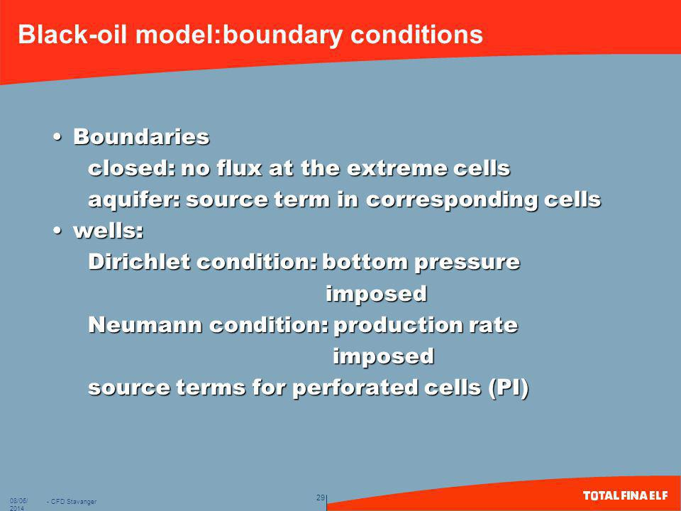 Black-oil model:boundary conditions