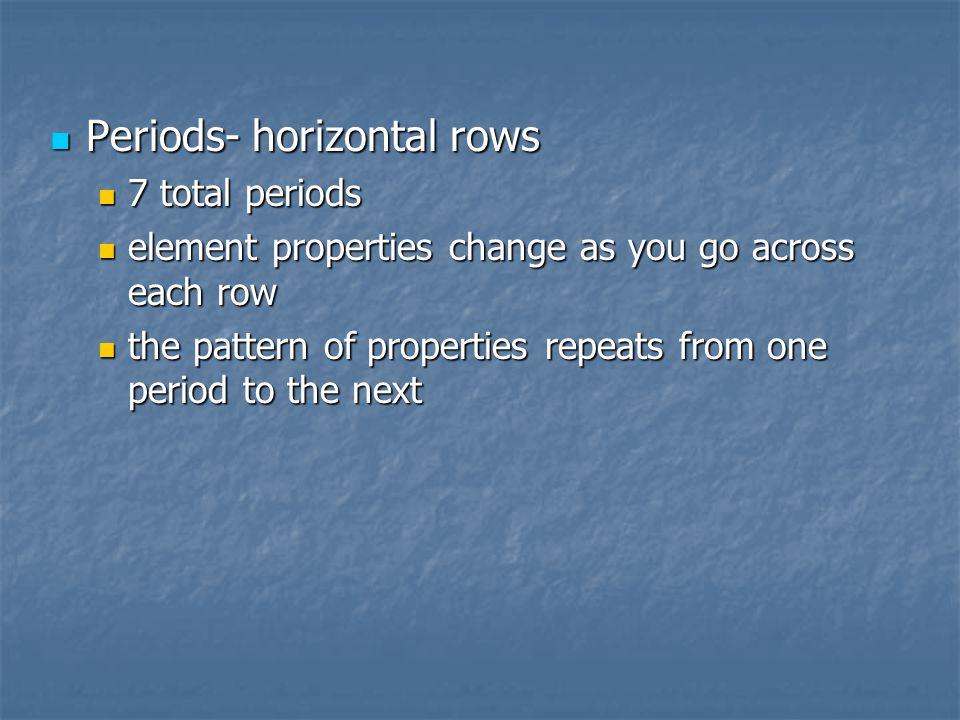 Periods- horizontal rows