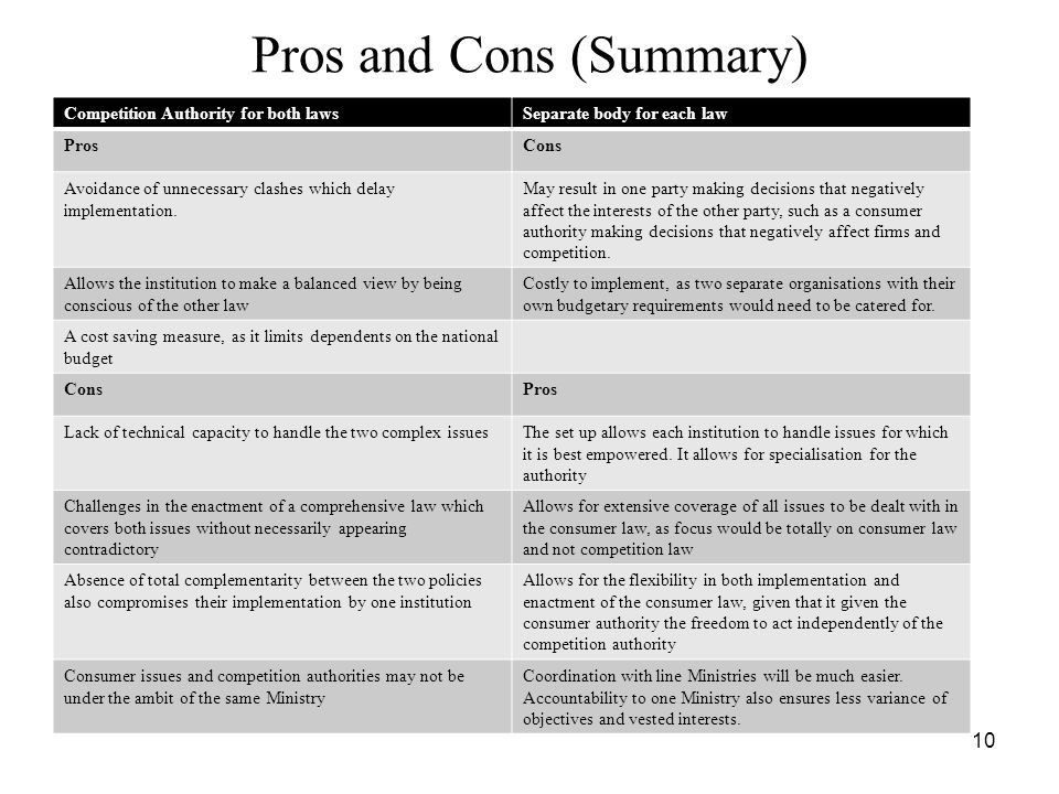 Pros and Cons (Summary)
