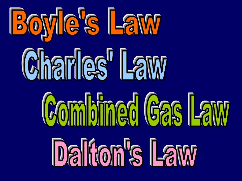Boyle s Law Charles Law Combined Gas Law Dalton s Law