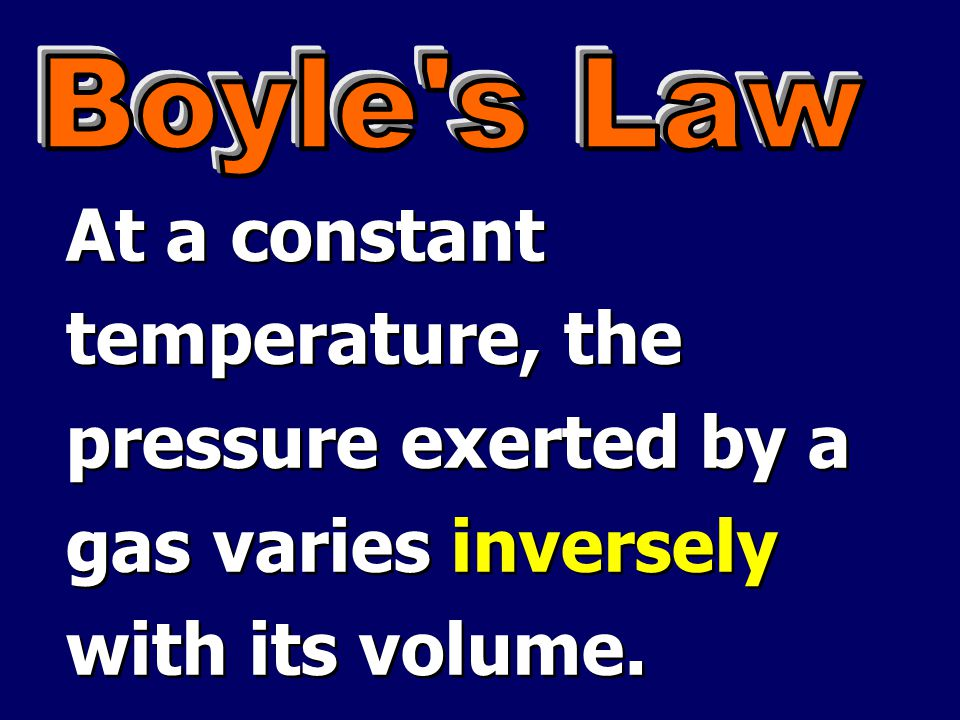 At a constant temperature, the pressure exerted by a