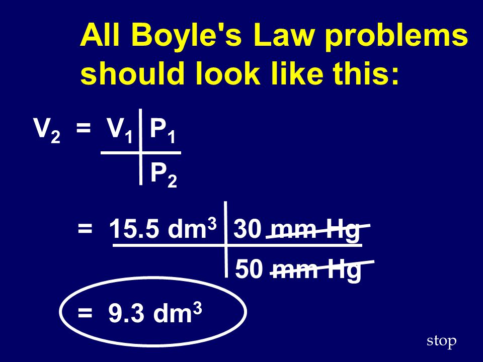 All Boyle s Law problems should look like this:
