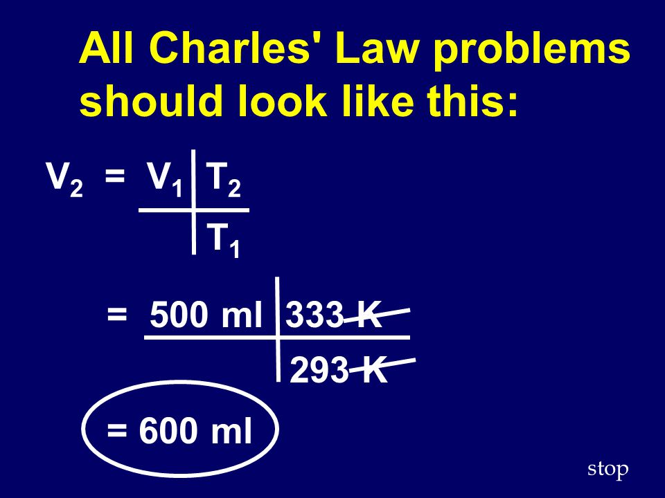 All Charles Law problems should look like this: